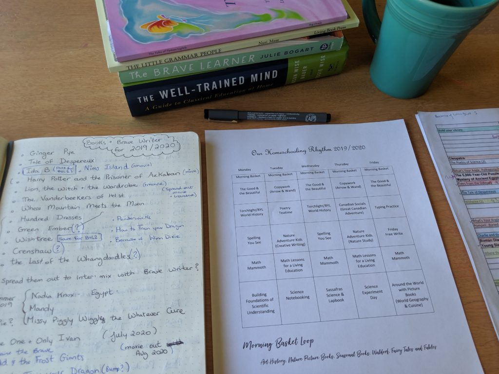 Homeschool planner ideas